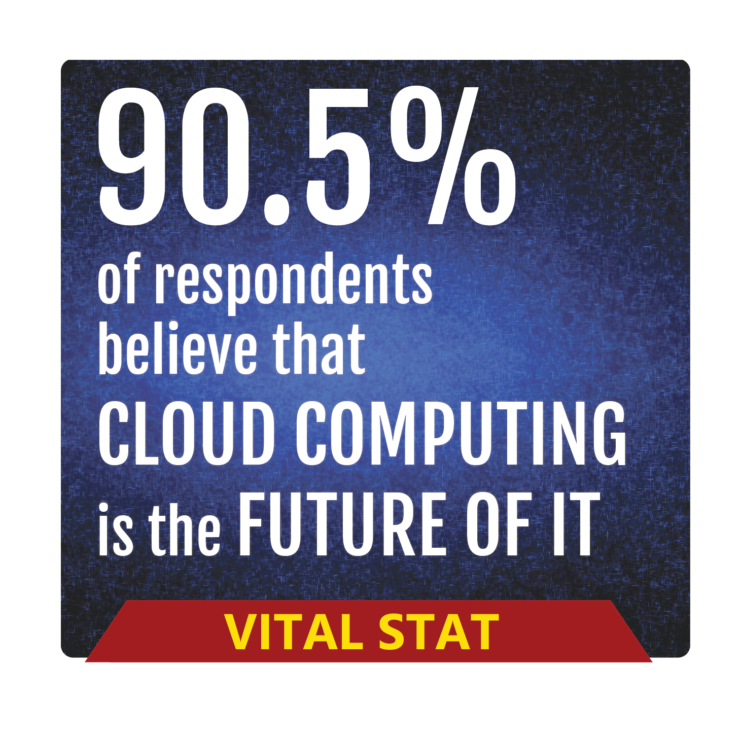 90.5% Future Cloud